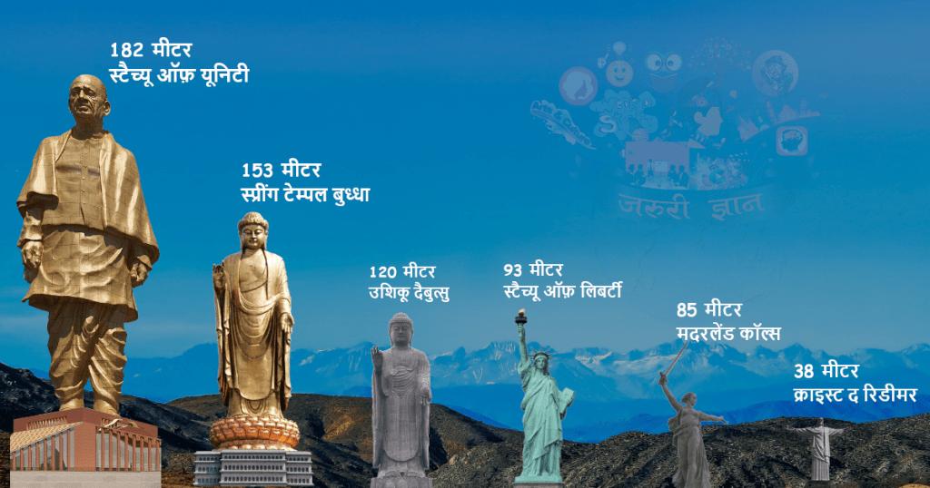 statue of unity1